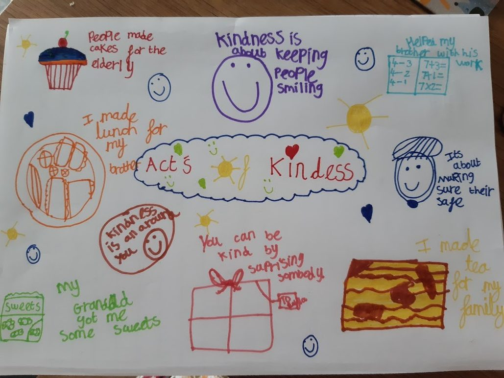 children's drawing with smiley faces